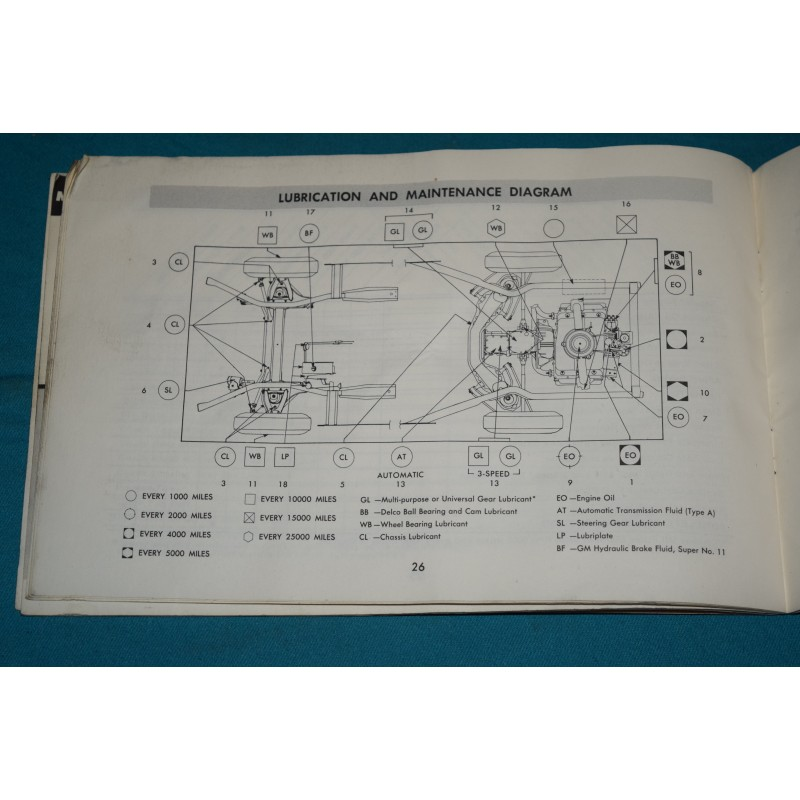 Corvair Schematic - Wiring Diagrams Folder on